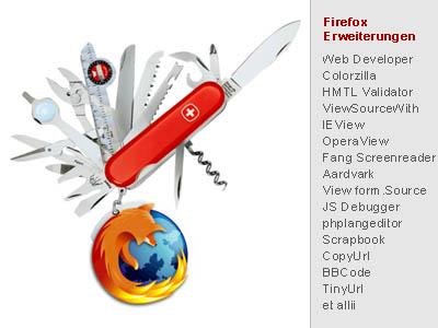 Ein Firefox wie ein Schweizer Messer