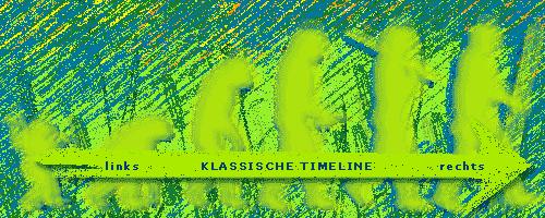 Klassische Timeline