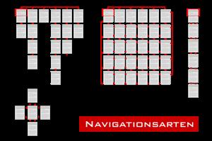 Navigationsarten